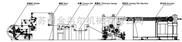 优质PVDF太阳能背板膜生产线