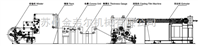 優質PVDF太陽能背板膜生產線