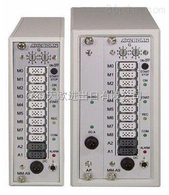 TWK编码器CRE584096G24CE01天欧双十二源头采购
